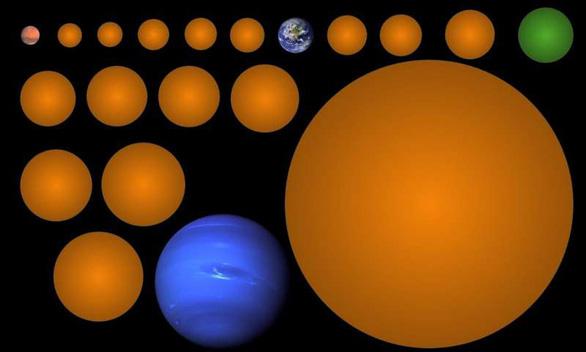 Nữ sinh 25 tuổi phát hiện 17 ngoại hành tinh - Ảnh 2.
