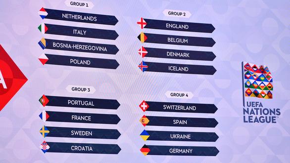 Ronaldo cùng Bồ Đào Nha rơi vào bảng tử thần UEFA Nations League - Ảnh 1.