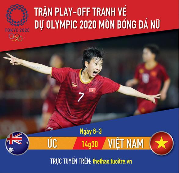Lịch thi đấu trận play-off tranh vé dự Olympic 2020: tuyển nữ Úc - tuyển nữ Việt Nam - Ảnh 1.