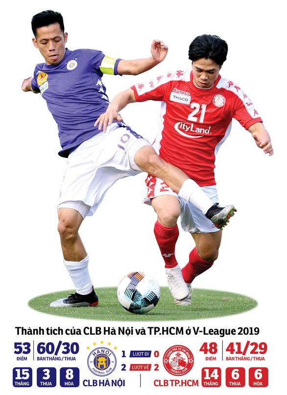 Cuộc đua vô địch V-League 2020: CLB Hà Nội vẫn sáng giá nhất - Ảnh 1.