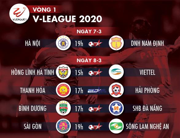 Lịch trực tiếp vòng 1 V-League 2020 cuối tuần - Ảnh 1.
