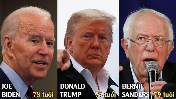 Bầu cử Mỹ 2020: Cuộc đua của các trưởng lão - Ảnh 1.