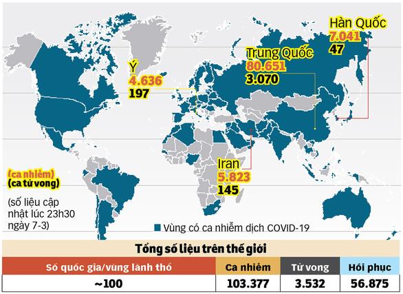 Mỹ - châu Âu chấp nhận kháng chiến trường kỳ với COVID-19 - Ảnh 3.