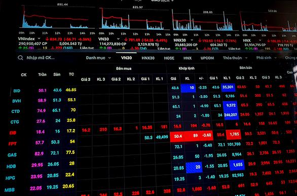 Dòng tiền vào chứng khoán khá cao dù VN-Index mất gần 56 điểm - Ảnh 1.