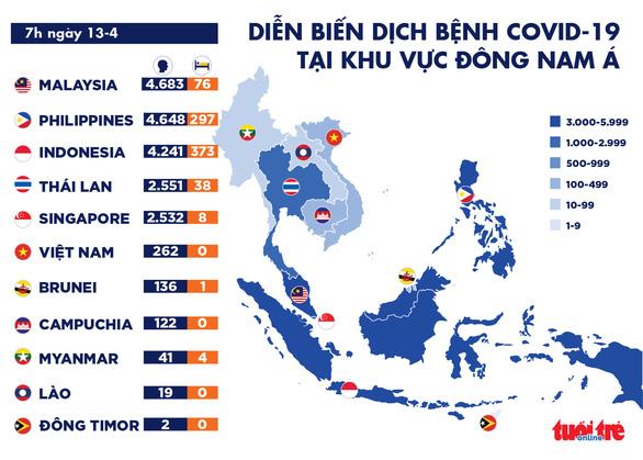 Dịch COVID-19 sáng 13-4: Thế giới hơn 1,8 triệu ca nhiễm, hơn 114.000 người chết - Ảnh 2.