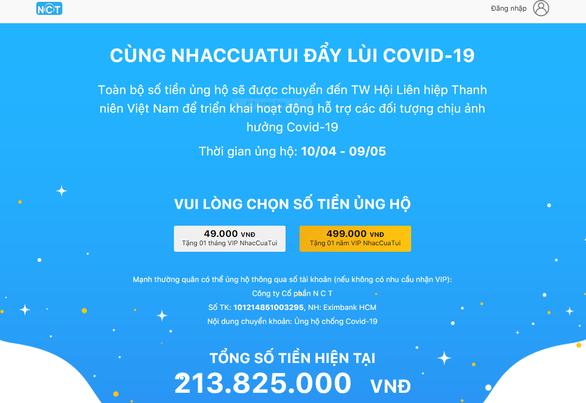 Cùng NhacCuaTui đẩy lùi COVID-19 - Ảnh 1.
