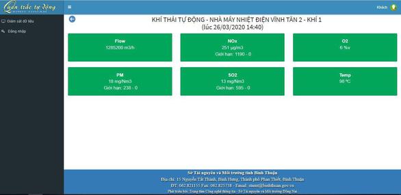 Minh bạch công tác giám sát môi trường Nhà máy Nhiệt điện Vĩnh Tân 2 - Ảnh 1.