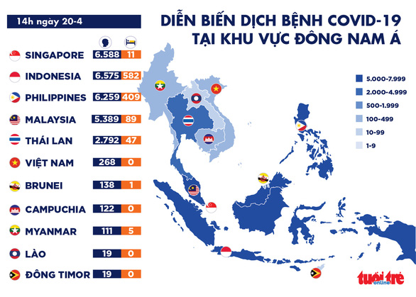 Dịch COVID-19 chiều 20-4: Hàn Quốc về nhịp sống cũ, Thái không có ca tử vong mới - Ảnh 2.