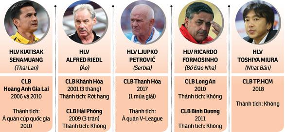 Vì sao HLV ngoại ít  thành công ở V-League? - Ảnh 2.