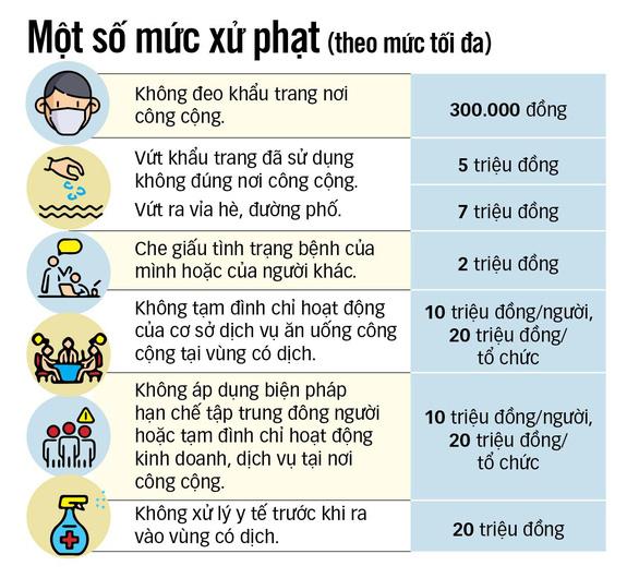 Hà Nội nói có đủ căn cứ xử phạt người dân ra đường không có lý do cần thiết - Ảnh 3.