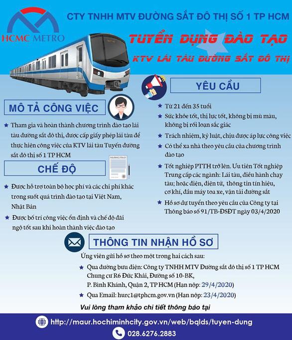 Metro số 1 Bến Thành - Suối Tiên tuyển dụng đào tạo 58 lái tàu - Ảnh 1.
