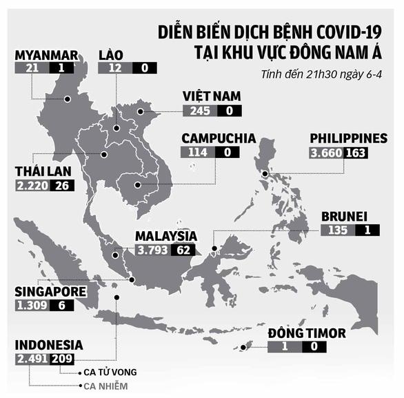 Đông Nam Á trước nguy cơ vỡ trận Covid-19 - Ảnh 4.