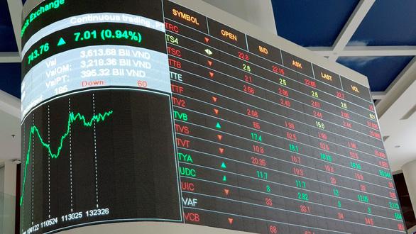 Tăng 5 phiên liên tiếp, chứng khoán nhận về hơn 12,6 tỉ USD vốn hóa - Ảnh 1.