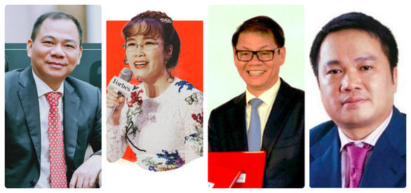 4 người Việt có mặt trong danh sách tỉ phú 2020 của tạp chí Forbes - Ảnh 1.