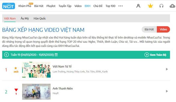 MV Việt Nam tử tế dẫn đầu bảng xếp hạng NhacCuaTui - Ảnh 1.
