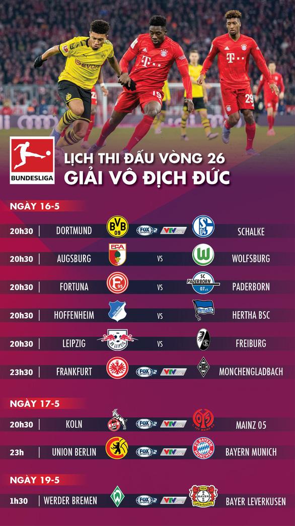 Lịch thi đấu và trực tiếp vòng 26 Giải vô địch Đức đêm nay 16-5 - Ảnh 1.