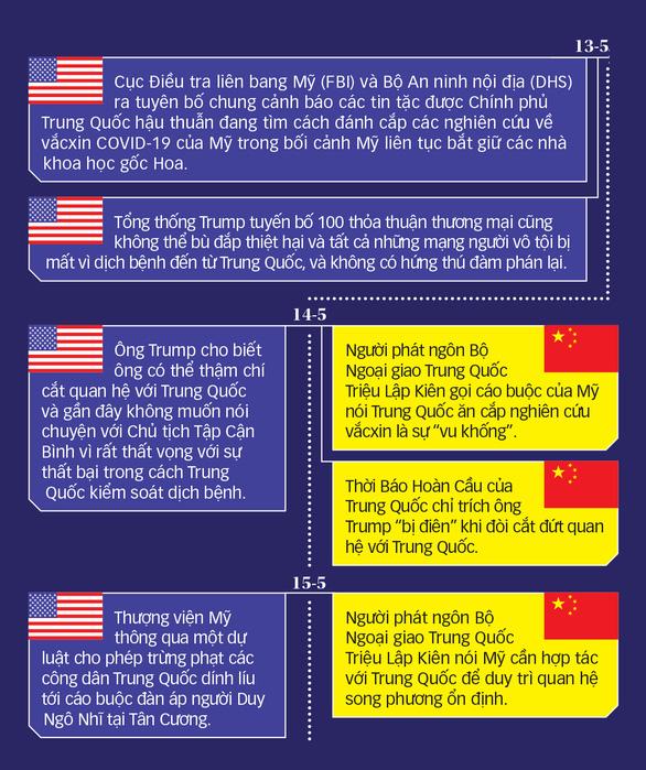 Mỹ - Trung: 24 giờ cuồng nộ - Ảnh 2.