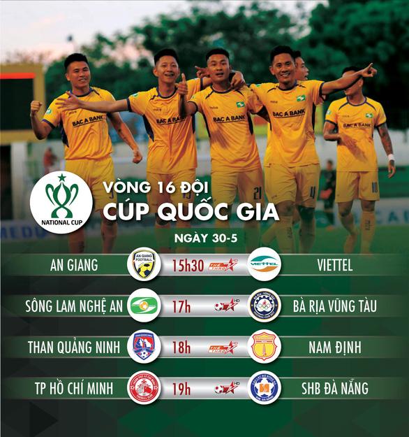 Lịch trực tiếp vòng 16 đội (*) Cúp quốc gia 2020: Công Phượng đối đầu Đức Chinh - Ảnh 1.