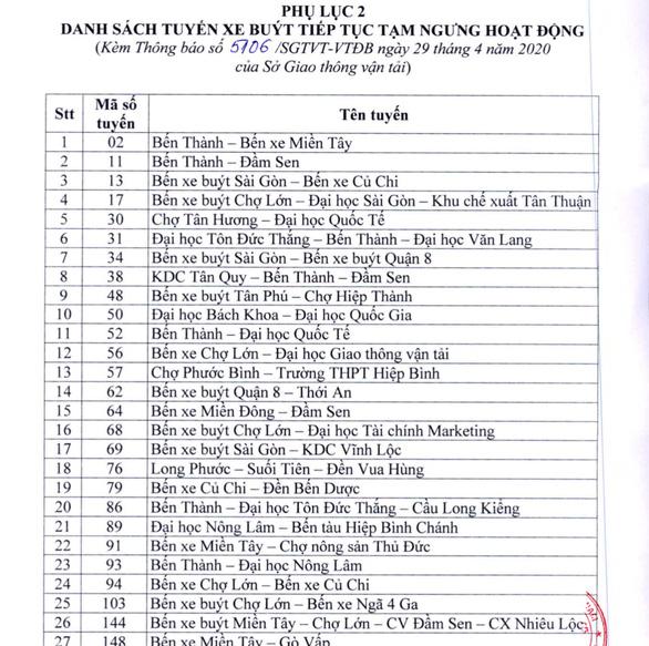 Ngày mai, 72 tuyến xe buýt TP.HCM chạy lại - Ảnh 2.