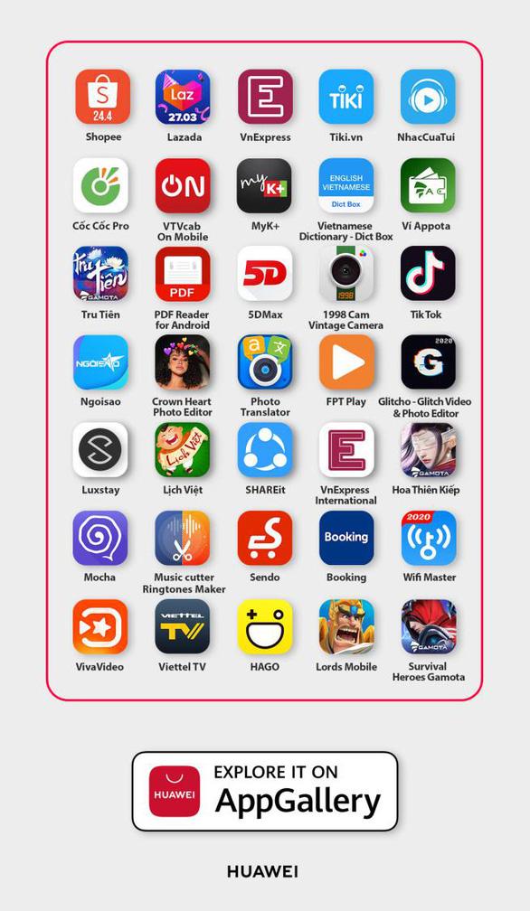 Nhân bản ứng dụng trên smartphone cũ sang Huawei P40 Pro nhanh, gọn, lẹ - Ảnh 2.