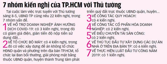 Kinh tế TP.HCM phải phát triển theo chữ V -         Ảnh 4.
