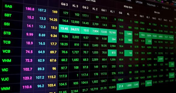 Tiền ào ạt vào chứng khoán, VN-Index lấy lại những gì đã mất trong 2 tháng qua - Ảnh 1.