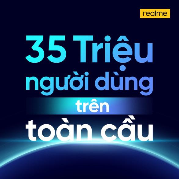 Realme toàn cầu đạt top 7 và 35 triệu người dùng - Ảnh 3.