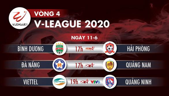 Lịch trực tiếp V-League 2020 ngày 11-6: Tâm điểm Viettel - Quảng Ninh - Ảnh 1.