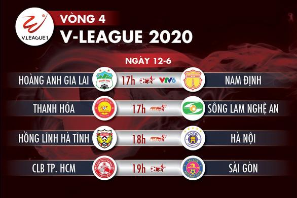 Lịch trực tiếp vòng 4 V-League ngày 12-6: Dậy sóng derby CLB TP.HCM - Sài Gòn - Ảnh 1.