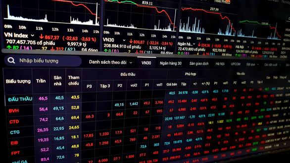 Hơn 11.700 tỉ đồng giao dịch, chứng khoán mất 32 điểm - Ảnh 1.