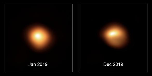 Đài thiên văn lớn nhất thế giới ngừng hoạt động, có thể lỡ nhiều sự kiện quan trọng - Ảnh 2.