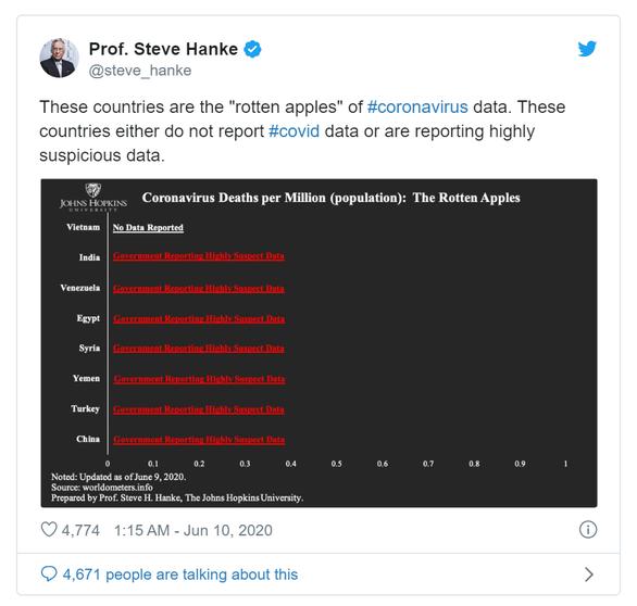 Nói đi rồi nói lại về kết quả chống dịch của Việt Nam, giáo sư nổi tiếng Steve Hanke gây bất bình - Ảnh 1.