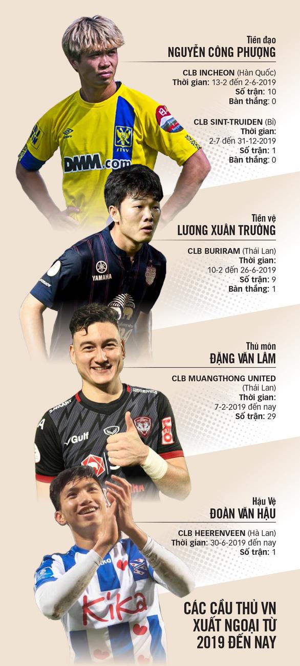 Đưa cầu thủ Việt Nam xuất ngoại: Đừng vì ý chí của các ông bầu - Ảnh 1.