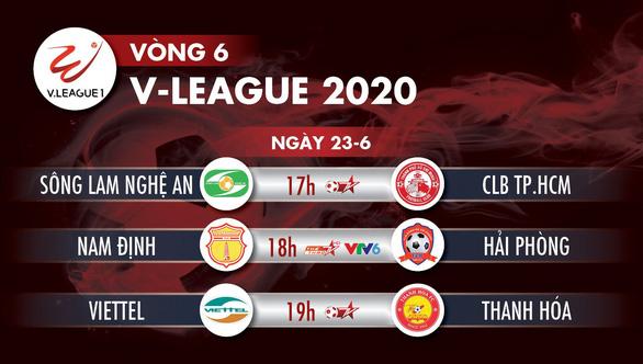 Lịch trực tiếp vòng 6 V-League 2020: Sông Lam Nghệ An đối đầu CLB TP.HCM - Ảnh 1.