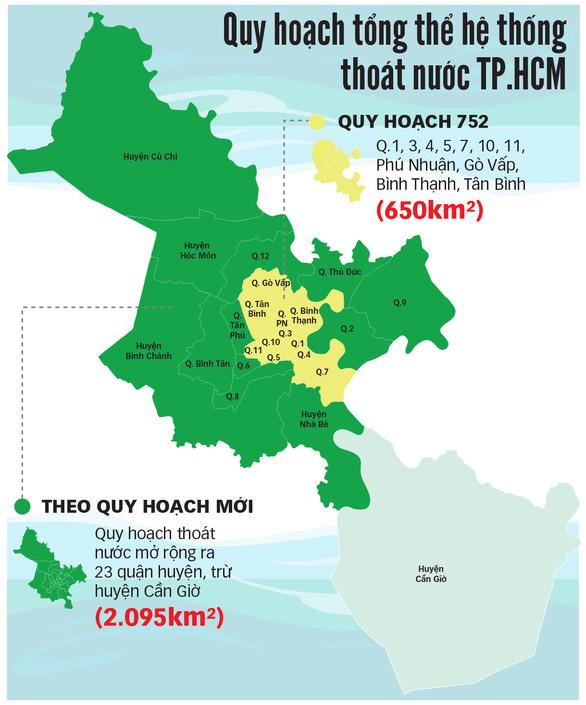 TP.HCM quy hoạch thoát nước rộng gấp 3 lần - Ảnh 2.
