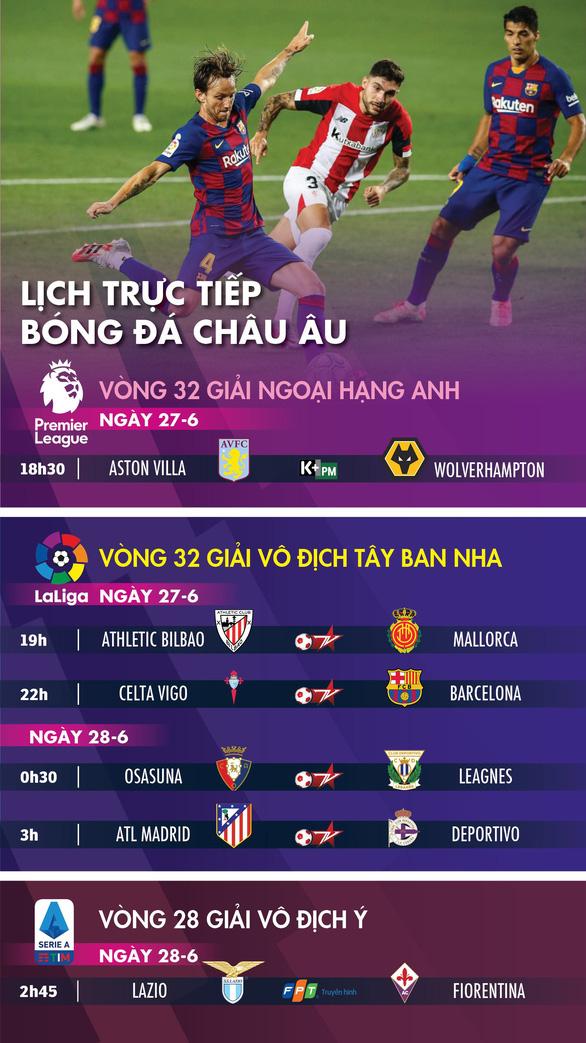 Lịch trực tiếp bóng đá châu Âu: Barca và Atletico Madrid ra sân - Ảnh 1.