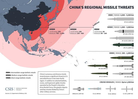 Trung Quốc cảnh báo Nhật: Tiếp nhận tên lửa Mỹ là không yên với Bắc Kinh - Ảnh 3.