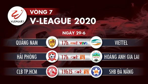 Lịch trực tiếp vòng 7 V-League ngày 29-6: Tâm điểm Lạch Tray và Thống Nhất - Ảnh 1.
