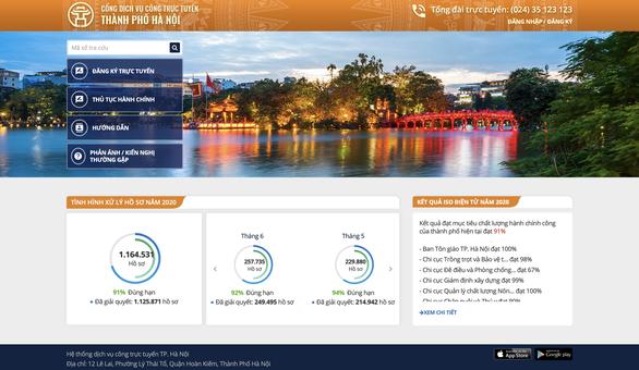 Chưa trả xong nợ, Hà Nội có thể bị ngừng dịch vụ công trực tuyến từ 4-7 - Ảnh 1.