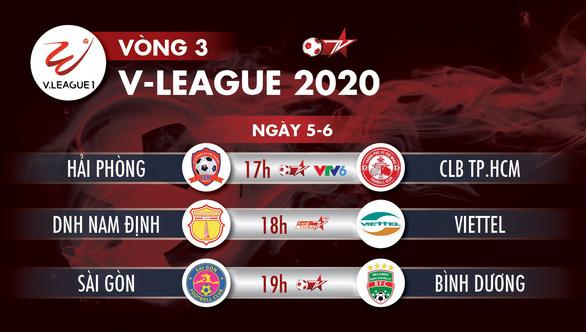 Lịch trực tiếp V-League 2020 ngày 5-6: CLB TP.HCM và Viettel xuất trận - Ảnh 1.