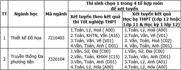 Họa sĩ ĐH Duy Tân với giải nhất Fox's Got Talent - Ảnh 4.