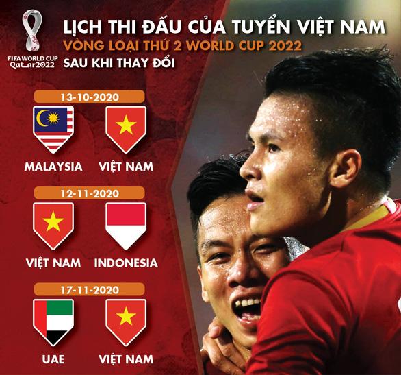 Lịch thi đấu của tuyển Việt Nam vòng loại thứ 2 Word Cup 2022 sau COVID-19 - Ảnh 1.