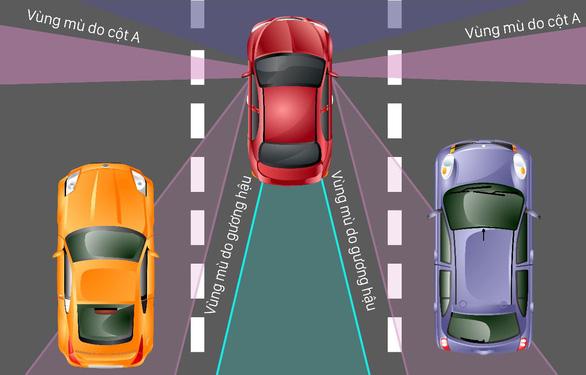 Khắc phục điểm mù gương chiếu hậu với camera hành trình VietMap G39 - Ảnh 1.