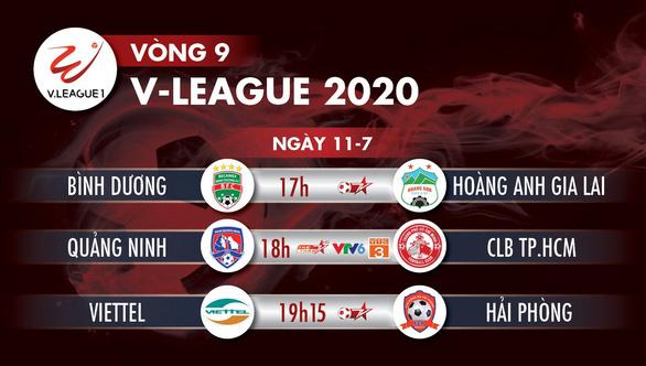 Lịch trực tiếp vòng 9 V-League 2020: HAGL gặp Bình Dương - Ảnh 1.