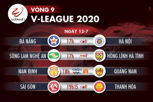 Lịch trực tiếp vòng 9 V-League 12-7: Sài Gòn đụng độ Thanh Hóa - Ảnh 1.