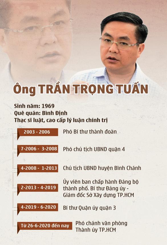 Khởi tố Phó chủ tịch UBND TP.HCM Trần Vĩnh Tuyến - Ảnh 4.