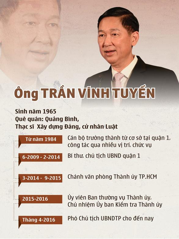 Khởi tố Phó chủ tịch UBND TP.HCM Trần Vĩnh Tuyến - Ảnh 3.
