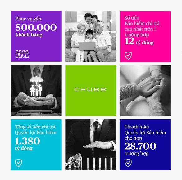 Chubb Life Việt Nam chi trả hơn 12 tỉ đồng quyền lợi bảo hiểm cho khách hàng - Ảnh 3.