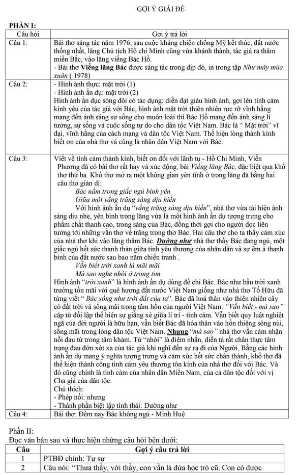Gợi ý bài làm môn văn thi lớp 10 Hà Nội - Ảnh 2.