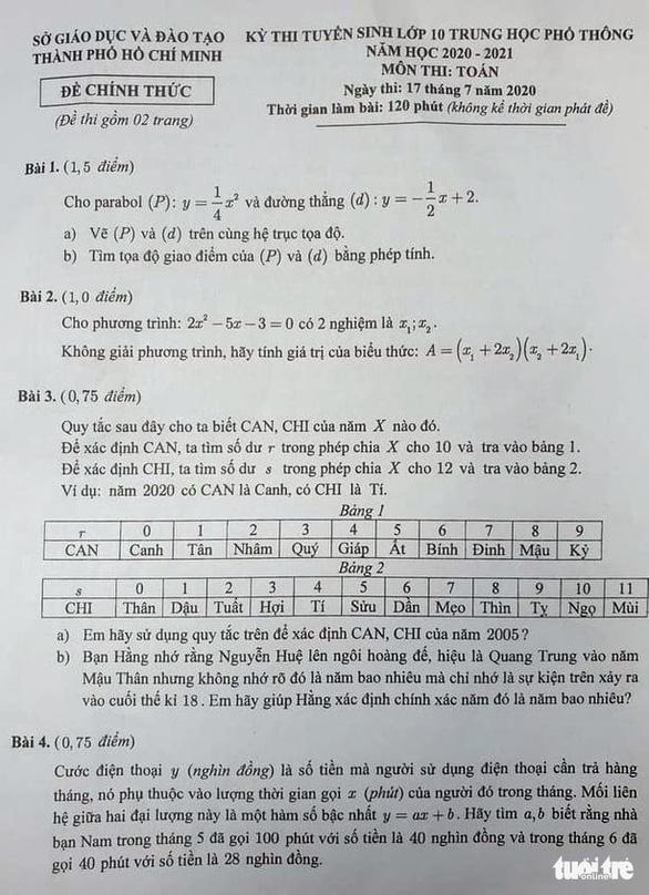Đề thi toán lớp 10 TP.HCM dễ thở, thí sinh cười tươi ra về - Ảnh 1.